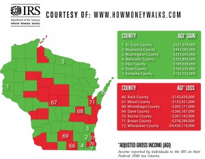 HMW-WisconsinCounties-AGI