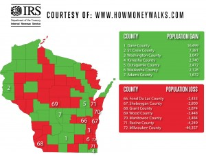 HMW-WisconsinCounties-Population